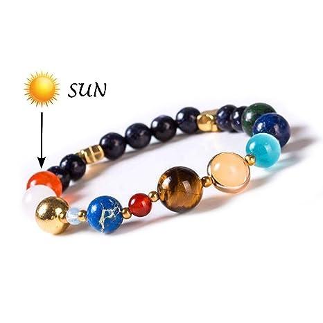 Amazon.com: Descuento para todos los sistema Solar pulsera ...