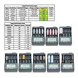 Opus BT - C3100 V2.2 Digital Intelligent 4 Slots