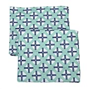 Bacati Noah Tribal Crib/Toddler Bed Fitted Sheets Cotton Percale 2 Piece, Mint/Navy