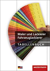 Maler und Lackierer Fahrzeuglackierer Tabellenbuch: 1. Auflage, 2010