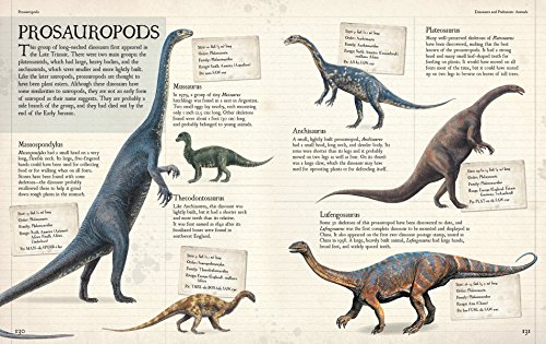 an analysis of the topic of the dinosaur animals in the prehistory