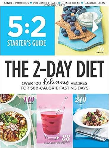2 day diet ideas