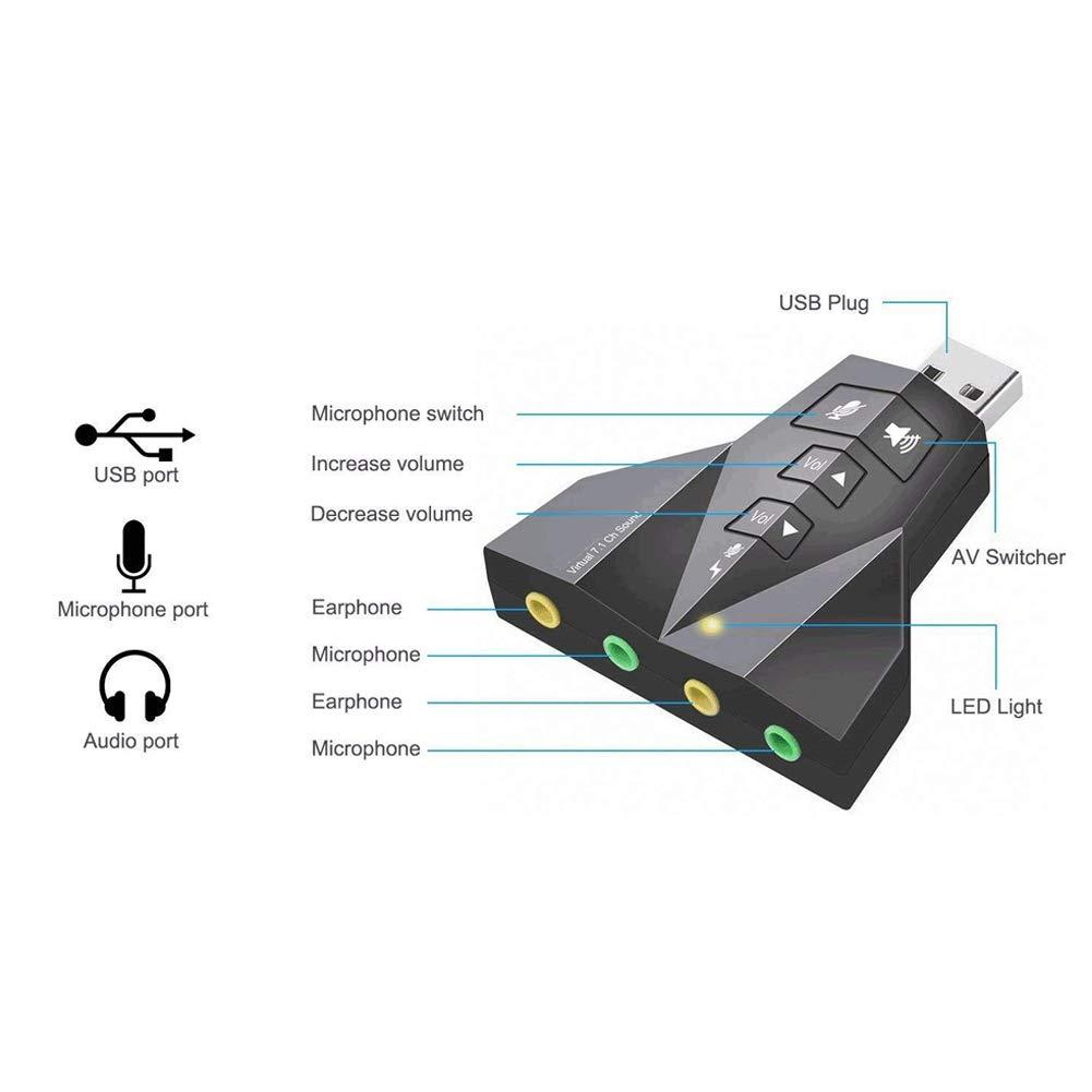 SELUXU Adaptador de Sonido estéreo Externo USB Puerto Virtual para Auriculares con micrófono Doble de 7.1 Canales Audio: Amazon.es: Electrónica