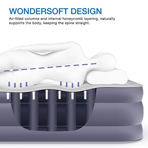 Wondersleep Free Shipping