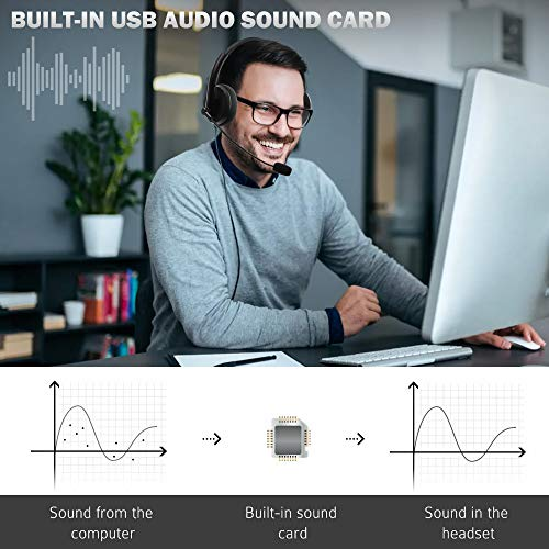 LotFancy USB Headset, Corded PC Headphone with Noise Cancelling Microphone, Connect to Mobile Phone/Computer/Laptop, for Work, Gaming, 3.5mm / USB