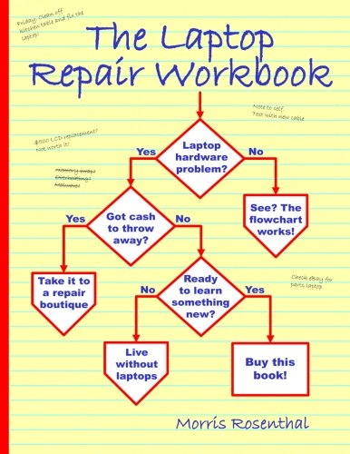 Price comparison product image The Laptop Repair Workbook: An Introduction to Troubleshooting and Repairing Laptop Computers