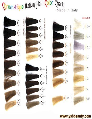 Amazon Italian Chromatique Hair Colors 10 Ultra Light Natural