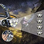 ELMCHEE-Rechargeable-headlamp-6-LED-8-Modes-18650-USB-Rechargeable-Waterproof-Flashlight-Head-Lights-for-Camping-Hiking-Outdoors-6