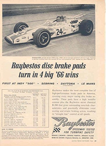 1966 Lola Graham Hill Indianapolis 500 Winner Ray Bestos - Winners Indianapolis 500