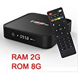 T95M 2GB/8GB Android 7.1 TV Box S905X Quad Core UHD 4K H.265 DLNA WIFI Bluetooth Google Android 7.1 Internet TV Box