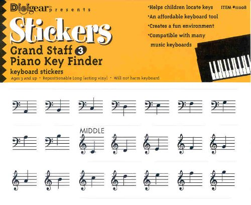 photograph regarding Piano Key Stickers Printable named GS1+3 Piano Secret Finder Stickers - Grand Saff Keyboard Labels