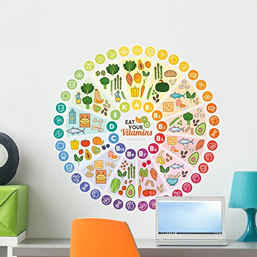 Graphics Food - Wallmonkeys Vitamins Food Sources Wall Decal Peel and Stick Business Graphics (24 in H x 24 in W) WM368970