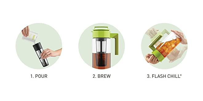 How to Brew Iced Tea Using the Takeya Flash Chill Iced Tea Maker
