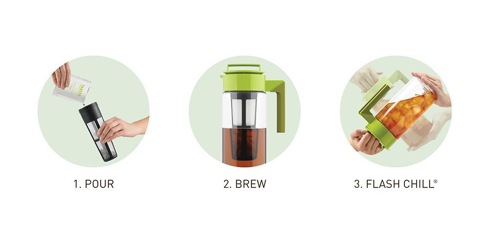Takeya Iced Tea Maker with Patented Flash Chill Technology Made in USA, 2 Quart, Avocado by Takeya (Image #4)