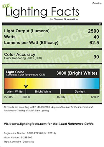 Catalina Lighting 21903-000 Transitional 6 Integrated LED Flex Track Ceiling Light, Bulbs Included, 96'', Bronze by Catalina Lighting (Image #7)