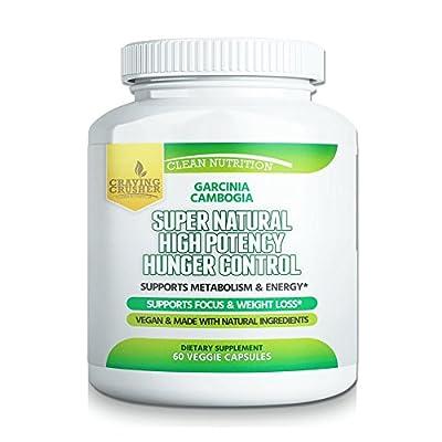Supernatural Hunger Control