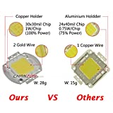 Chanzon High Power Led Chip 100W Red