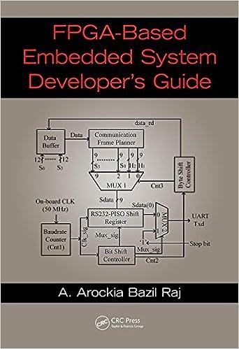 Fpga Based Embedded System Developer S Guide Raj A Arockia Bazil 9781498796750 Amazon Com Books