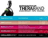 TheraBand Kinesiology Tape, Waterproof Physio