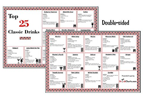 Laminated Bar Cocktail Mixed Drink Recipe Chart - Top 25 Classic Drinks Edition - Make the Perfect Drink Each Time!