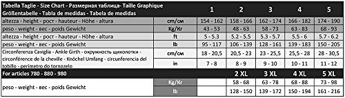 RelaxSan Microfibra 870M Pantimedias autoadhesivas de compresión graduada 140 Den Negro