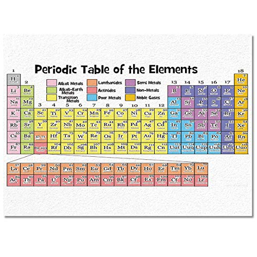 Elements Runner Rug - wanxinfu Modern Area Rugs Children Crawling Mat 5'x8', Periodic Table of The Elements Large Accent Rugs Picnic Mat Floor Carpet Runners for Indoor Outdoor