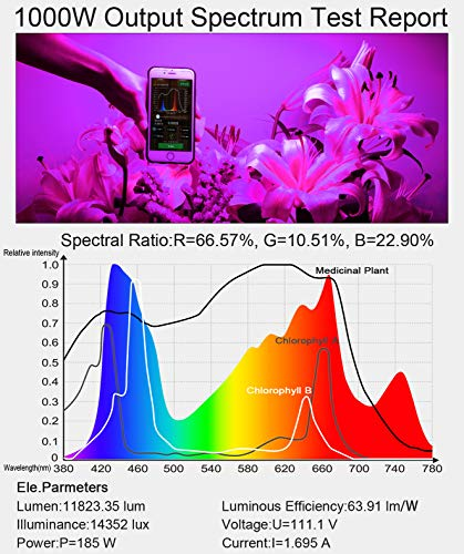 King Plus 1000w LED Grow Light Double Chips Full Spectrum with UV&IR for Greenhouse Indoor Plant Veg and Flower by KingLED (Image #5)