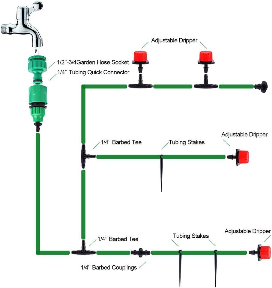 "Flantor Garden Irrigation System, 1/4"" Blank Distribution Tubing Watering Drip Kit/DIY Saving Water Automatic Irrigation Equipment Set for Garden Greenhouse, Flower Bed, Patio, Lawn : Garden & Outdoor"
