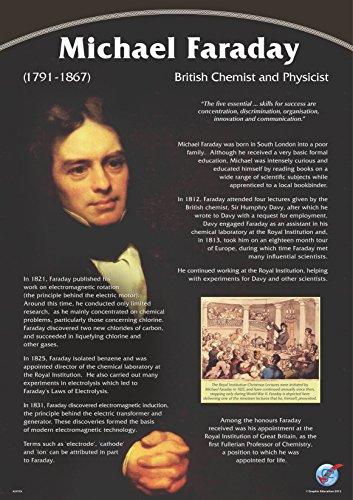 Michael Faraday Vinyl Poster