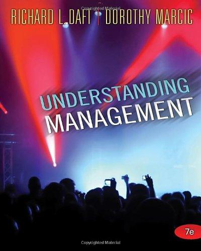 Understanding Management