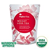 14 Day Weight Loss & Skinny Teatox Body Cleanse. Reduce Fat & Bloating. 100% Organic & Natural. Appetite Suppressant Green Leaf Herbal Blend for Healthy Liver, Slimming, & Skinny Belly Diet