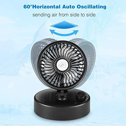 COMLIFE USB Mini Desktop Table Fan with 4400mAh Battery, Step-less Speed Regulator, 360°Rotation Portable Fan with Strongest Cooling Function for you Anywhere