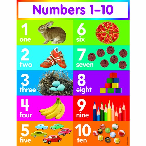 Scholastic Teacher's Friend Numbers 1-10 Chart, Multiple Colors (TF2505)]()