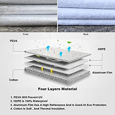 Kayme Four Layers Tire Covers Set of 4 for Rv Travel Trailer Camper Vinyl Wheel, Sun Rain Snow Protector, Waterproof, Silver, Fits 27-29 Inch Tire Diameter L: Automotive