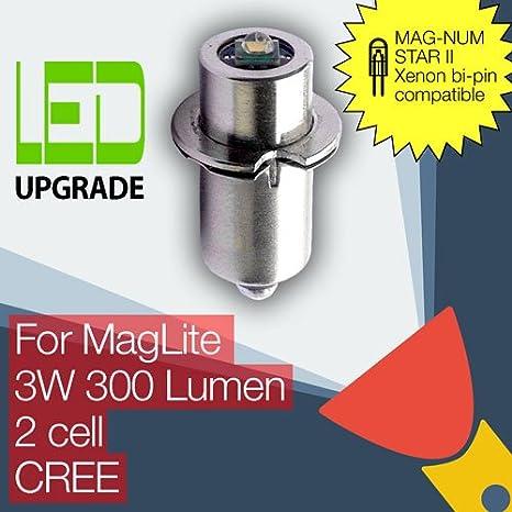 MagLite myinklink MAG-NUM STAR II bi-pin bombilla LED de conversión/actualización para linterna antorcha/linterna 2 D/C estarer: Amazon.es: Iluminación