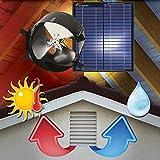 Solar Attic Gable Fan, Ventilates 2,400 sq ft, Remove Heat and Moisture