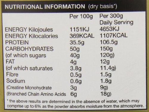 Nutrisport Weight Gain Strawberry 5000g
