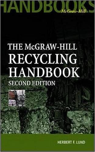McGraw-Hill Recycling Handbook 37761a50f94b8