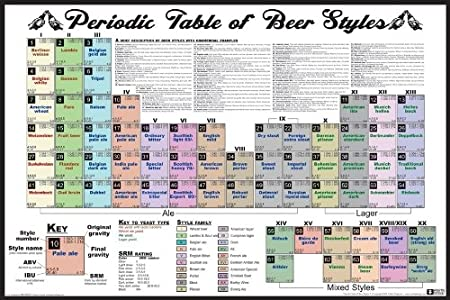 Amazon 1 x periodic table of beer styles 36x24 art print poster amazon 1 x periodic table of beer styles 36x24 art print poster by culturenik posters prints urtaz Image collections