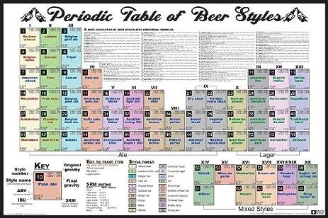 Amazon 1 x periodic table of beer styles 36x24 art print 1 x periodic table of beer styles 36x24 art print poster by culturenik urtaz Gallery