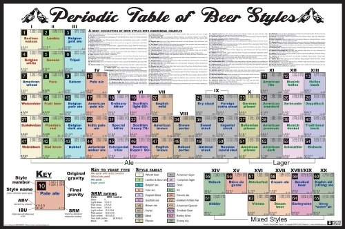 1 X Periodic Table of Beer Styles 36x24 Art Print Poster by - Table Beer Periodic Of