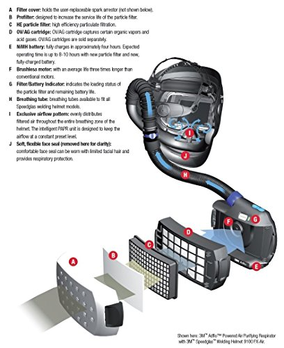 3m-36-1101-30sw-powered-air-purifying-respirator-high-efficiency-system-with-3m-speedglas-welding-helmet-9100-fx-air-lithium-ion-battery-side-windows-and-auto-darkening-filter-9100xx-shades-5-8-13