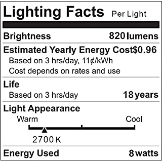 Vintage LED Edison Bulb Dimmable 8W ST64 Led Filament Light Bulb 2700K Soft White 820 Lumen 75-100W Incandescent Equivalent E26 Medium Base Decorative Antique Bright Bulbs for Bathroom Kitchen, 4 Pack