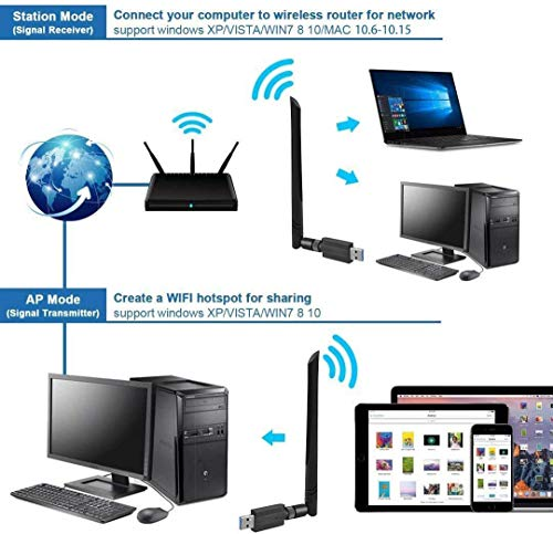 Wireless WiFi Adapter 1200Mbps USB3.0 WiFi Dongle 2.4G/5G 802.11ac Network Adapter with High Gain Antenna for Desktop Laptop PC Support Windows XP/10/8/8.1/7/Vista/2000,Mac 10.6-10.14