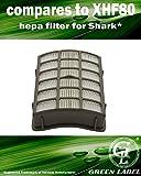 HEPA Filter for Shark Navigator Professional Vacuum Cleaners...