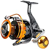 Burning Shark Fishing Reels- 12+1 BB, Light and Smooth Spinning Reels, Powerful Carbon