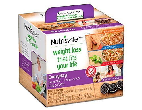 nutrisystemr-everyday-5-day-weight-loss-kit