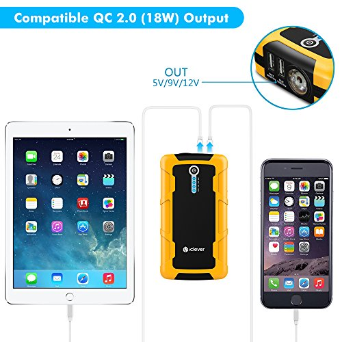 Quick-Charge-In-Out-iClever-600amp-Peak-15000mAh-Portable-Car-Jump-Starter-BoostEngine-External-Power-Bank-with-Multiple-Protected-Smart-Clamp-100-Lumen-LED-Light-Yellow
