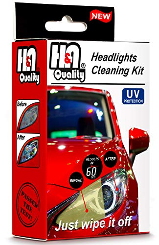 Most Popular Headlight Bulb Retainers