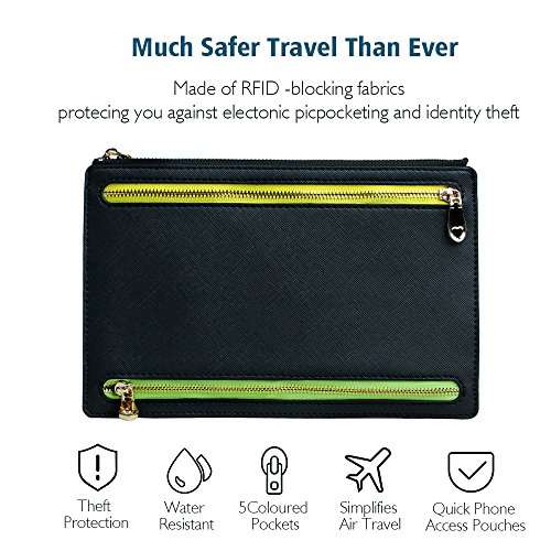 Ticket Travel Wallet & Money Clip,Volin Crik Black PU Leather Multi Zip Pockets Wallet Traveling Accessories by Volin Crik (Image #3)